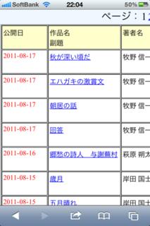 青空文庫 新規公開作品2